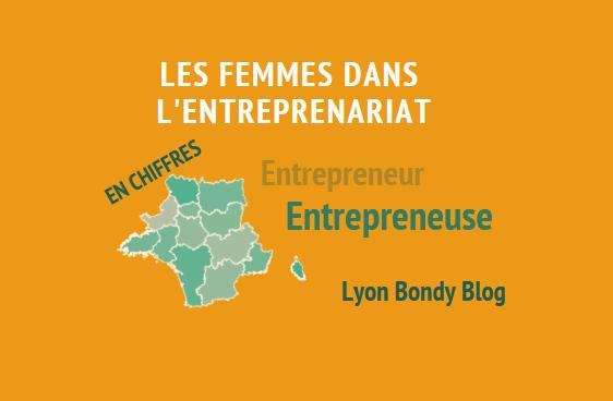 État des lieux de l'entrepreneuriat féminin