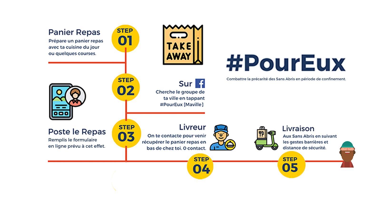 #Poureux, le hashtag des livreurs solidaires